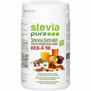 Natürliches Stevia zur Gewichtsreduktion